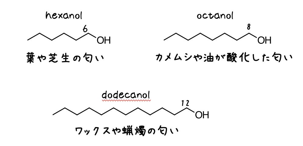 炭素数による香気の例